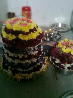 Batukamma the festival of flowers