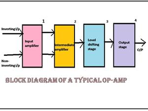 block diagram of a operational amplifier