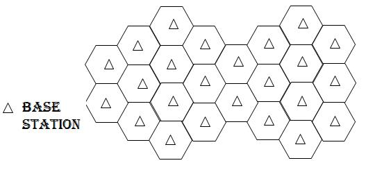 Hexagonal coverage area