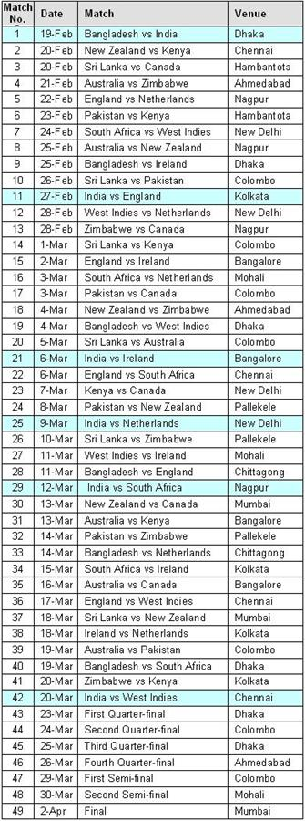 cricket world cup images. ICC cricket worldcup timetable