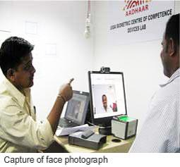 Face image captured
