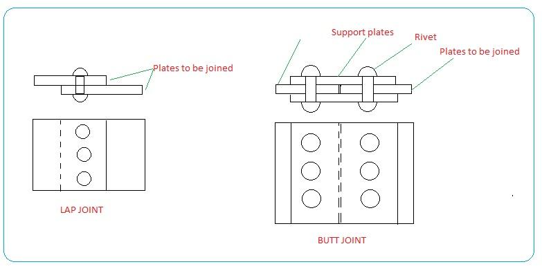 advantages and disadvantages of a lap joint