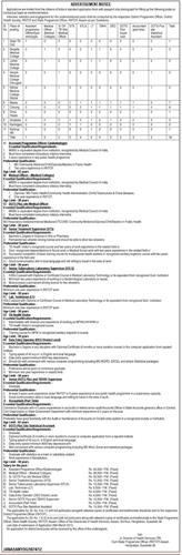 Vacancy notification for various job openings in State Health Society, Assam