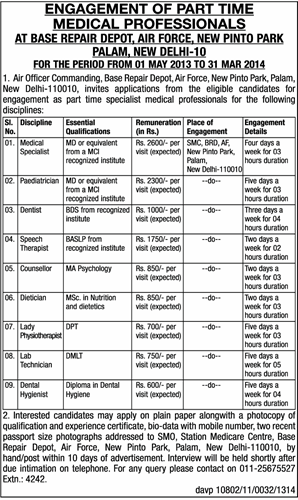 Medical professionals job vacancy notification of Indian Air Force