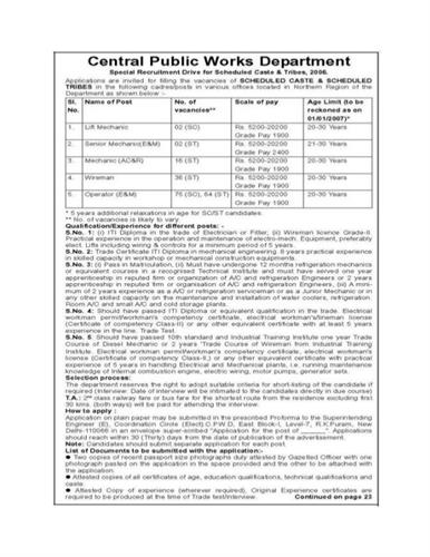 Vacancy notification for various job vacancies in CPWD
