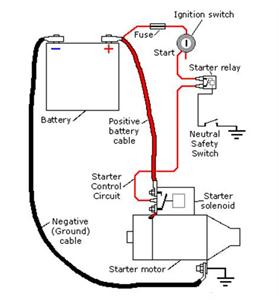 3 Position Toggle Switch Wiring Diagram likewise Hyundai Sonata 2006 To 2009 Replace besides Motor Speed Regulator With Triac furthermore 345975 Eton Viper 40e Please Help Electrical Issues as well Motor Starting Schemes. on motor start circuit diagram