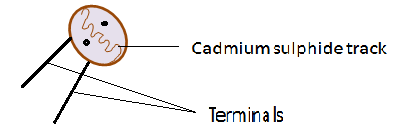 Light dependent resistor (LDR) or Photo resistor
