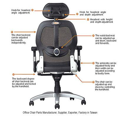 guide to choosing an office chair