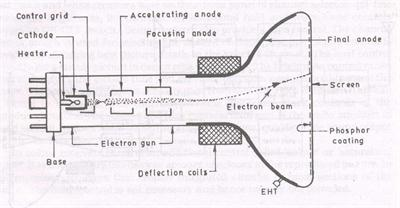 2001 Yukon Factory Stereo Wiring Diagrams in addition Fuse Box Mk4 Golf also Isuzu Gemini Wiring Diagram as well odicis likewise T13359313 1991 k1500 wiring diagram. on app radio wiring diagram
