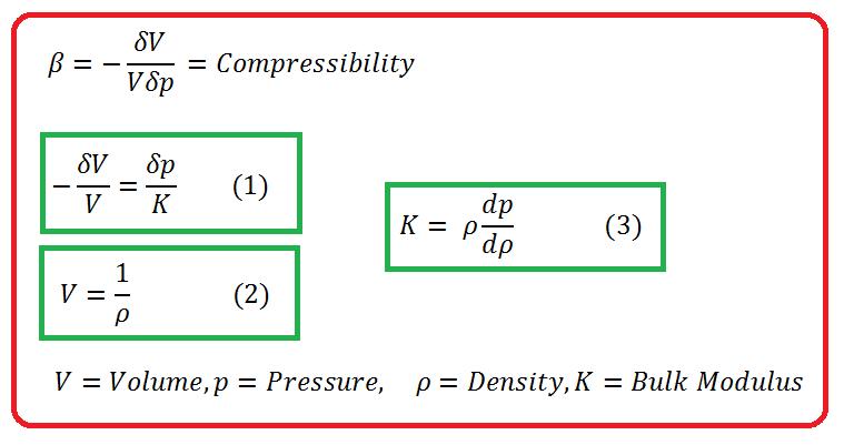 compressibility definition. compressibility definition t