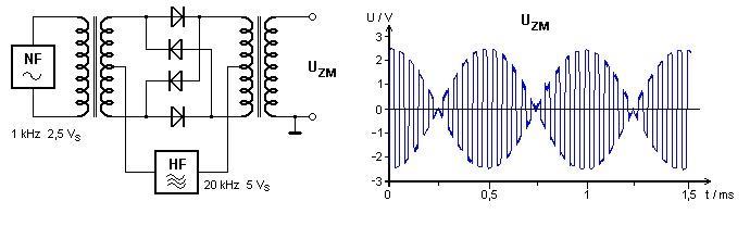 Moog Moogerfooger MF-102 Ring Modulator | …