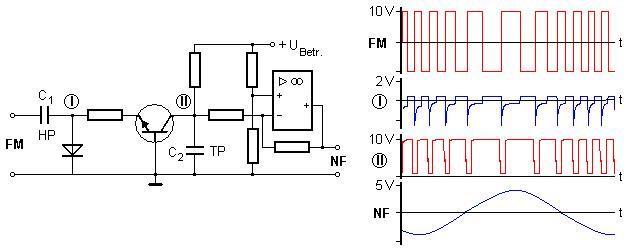 foster seeley radio electronics