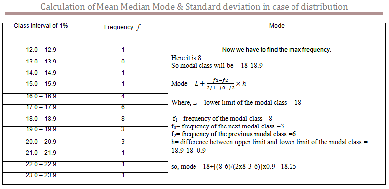 mean median mode a case study Potential impact of urban agriculture on the environment : a case study of  kasarani division,  simple descriptive statistics were used: mean, median,  mode and.