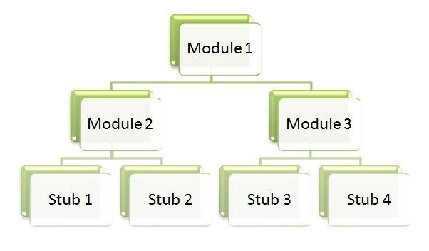 dummy projects for manual testing