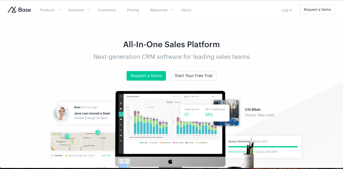 base crm Best CRM Software for small business
