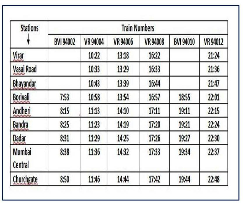 AC Train Virar to Churchgate Schedule