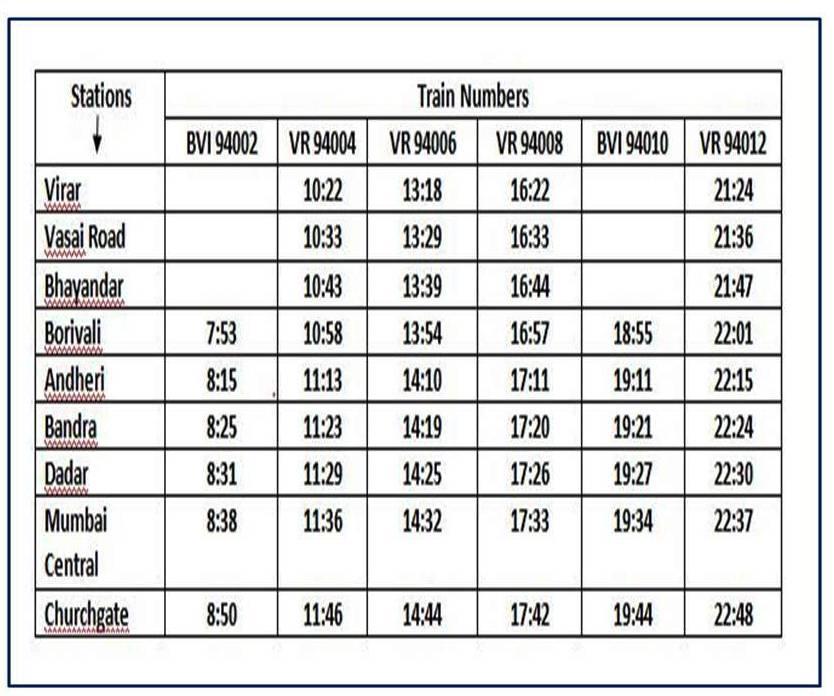 AC Train Virar to Churchgate Schedule