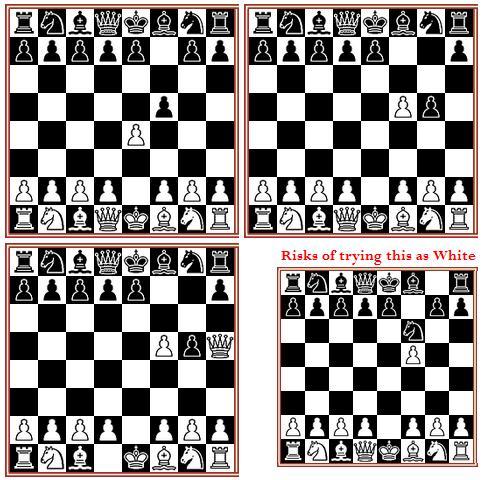 3 move checkmate diagram | Diarra