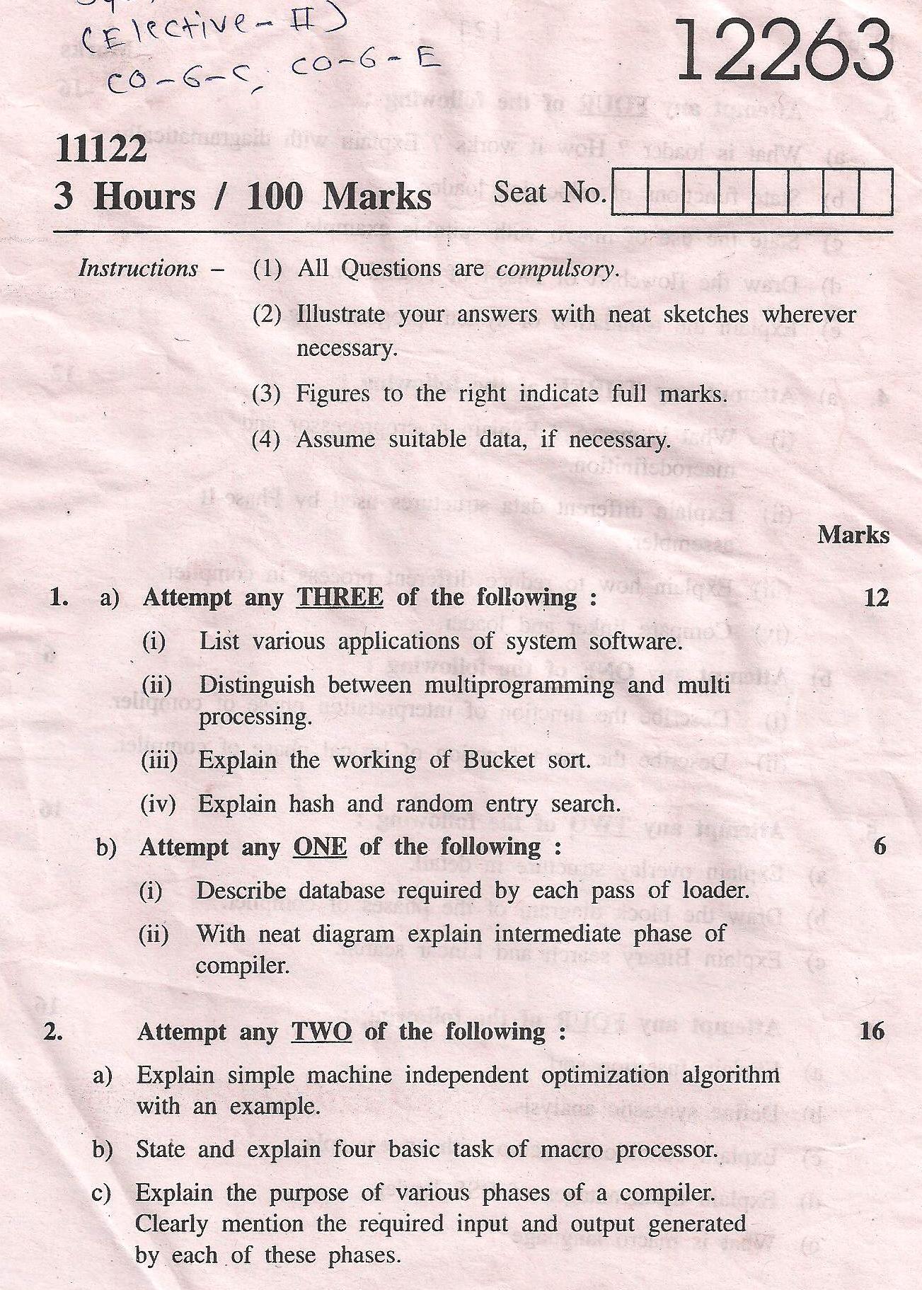 Computer Programming subjects mathematics