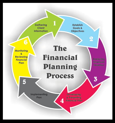 planning process in india Planning process in india pdf planning process in india pdf planning process in india pdf download direct download planning process in india pdf.