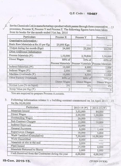 University of mumbai commerce mumbai university b sixth mumbai university b sixth semester financial accounting 2015page 3 download malvernweather Choice Image