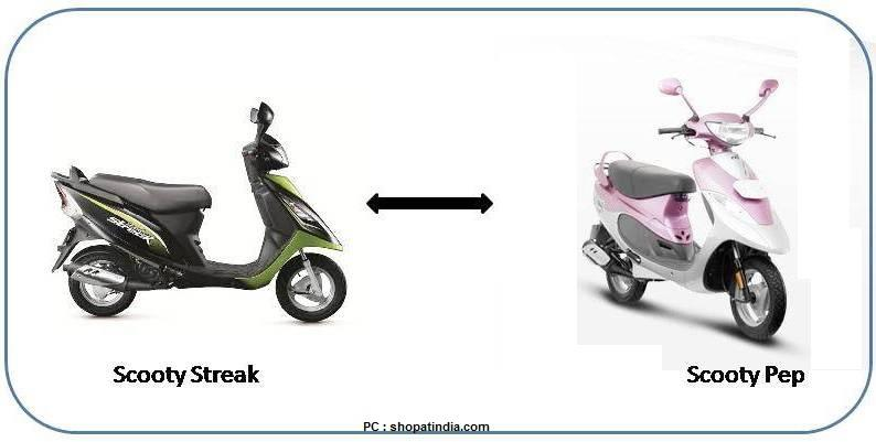 Swell Tvs Scooty Streak Vs Tvs Scooty Pep Comparative Review Ncnpc Chair Design For Home Ncnpcorg
