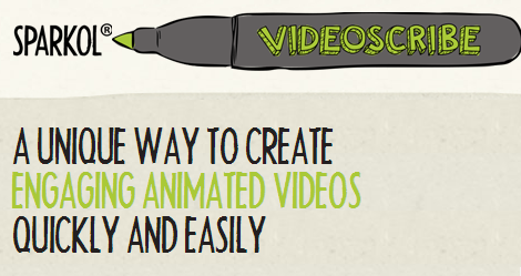 Best whiteboard animation video creation software