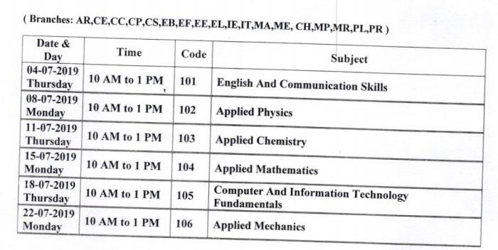 BTER Diploma in Engineering 2019 first year exam dates