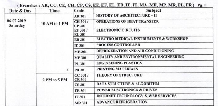 BTER Diploma in Engineering 2019 third year exam dates