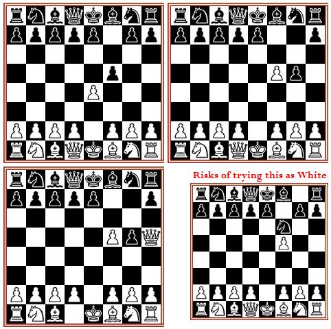 28258-114612-checkmates-three-moves Chess Moves Diagram on chess checkmate, chess tricks diagram, history diagram, chess creator, chess game class diagram, checkmate diagram, chess diagram software, chess rules, chess notation diagram, chess board numbered diagram, set up chess board diagram,