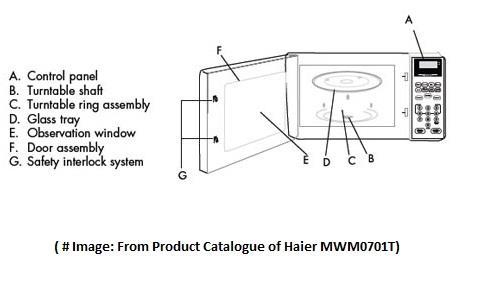 Haier Mwm0701t Microwave Oven Diagram