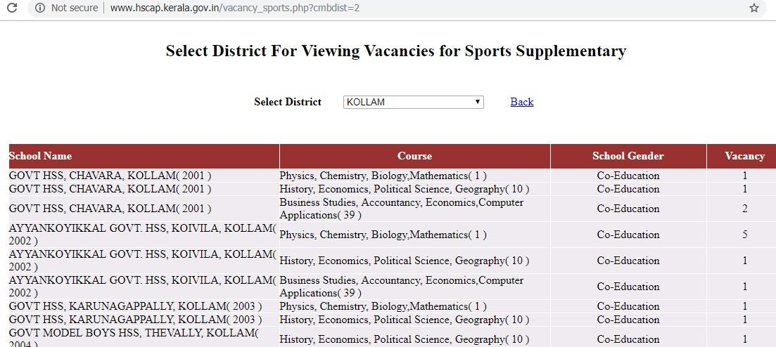 Kerala plus one HSCAP 2019 sports supplementary allotment vacancy 2
