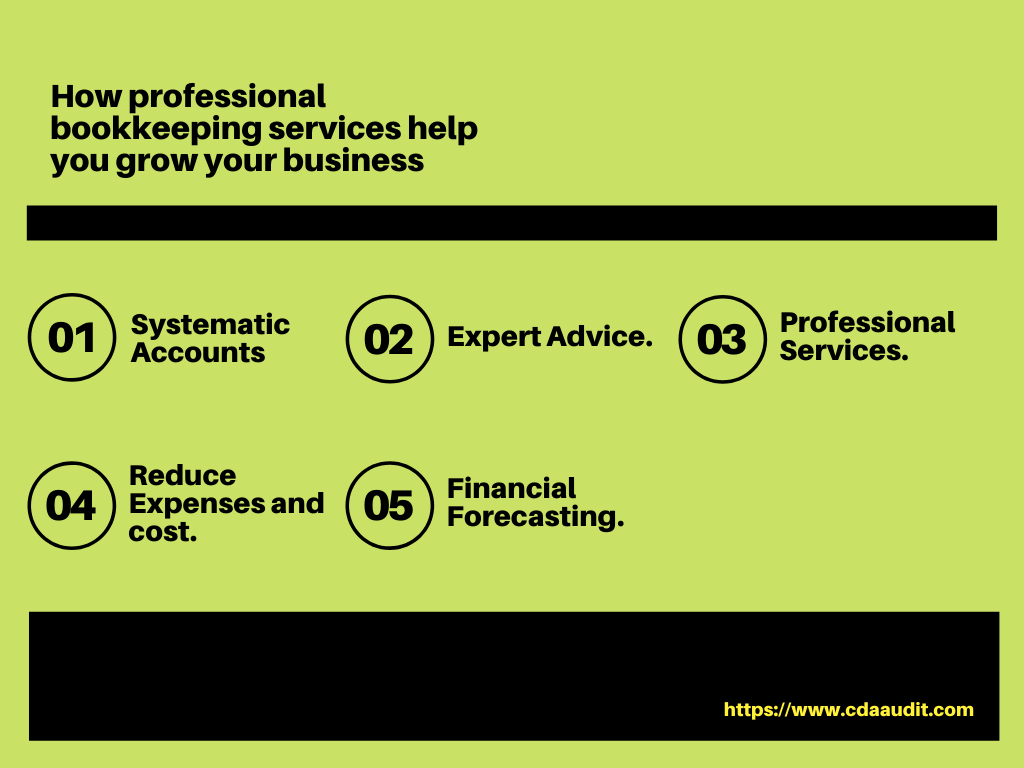 How professional bookkeeping services help you grow your business chart