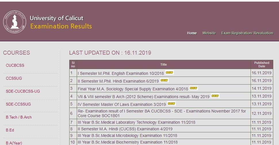 University of Calicut UG and PG 2019 degree semester exam results