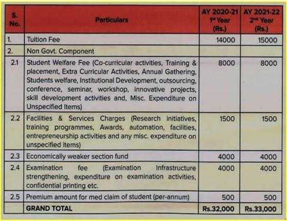 Delhi Technological University M.Sc. Courses Fee Structure