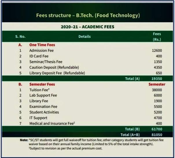 IIFPT B.Tech. Course Fee Structure