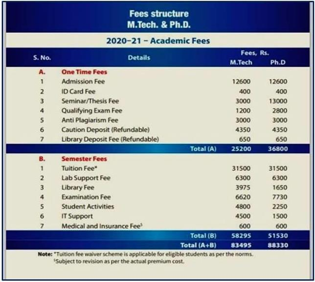 IIFPT M.Tech. and Ph.D. programs Fee Structure