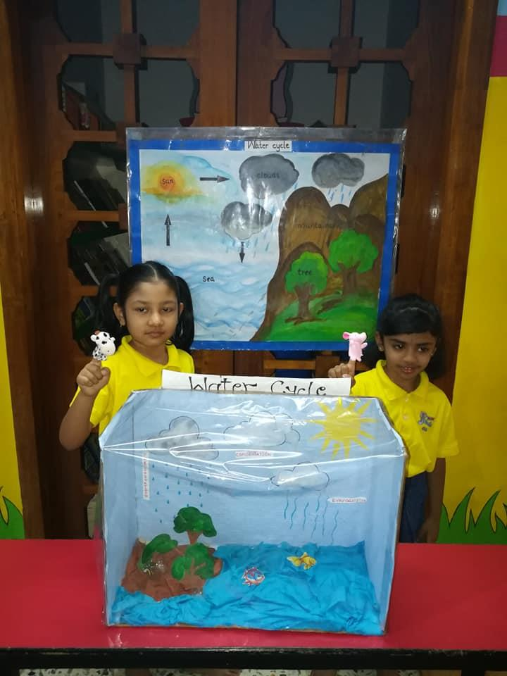 Water cycle by kids